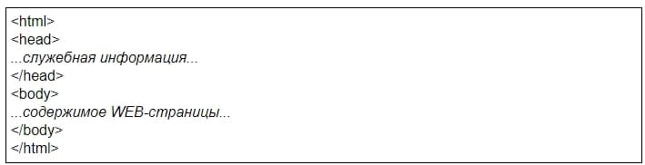 структура любой хтмл-страницы