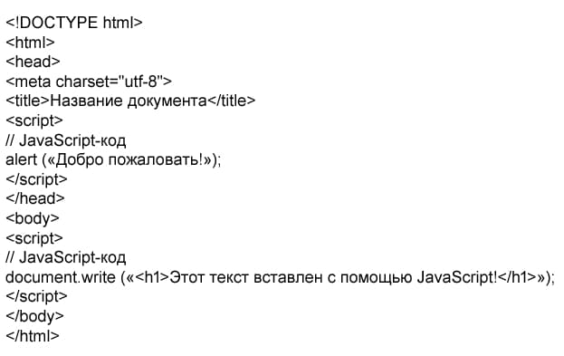 размещение кода JavaScript