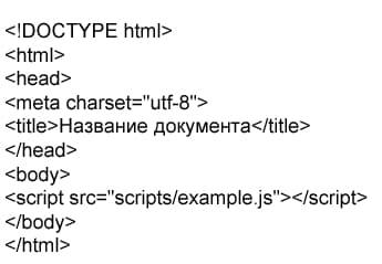 код для выводаскрипта