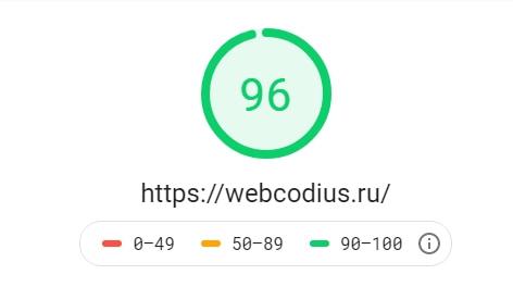 скорость загрузки сайта webcodius.ru