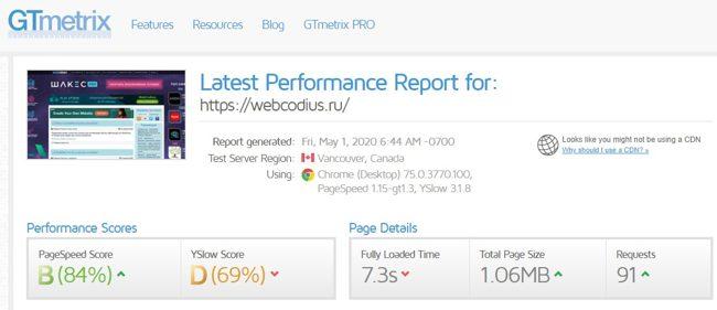 Проверка сайта в GTMetrix