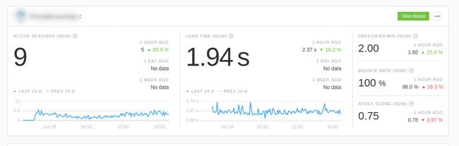 Отчет Real User Monitoring