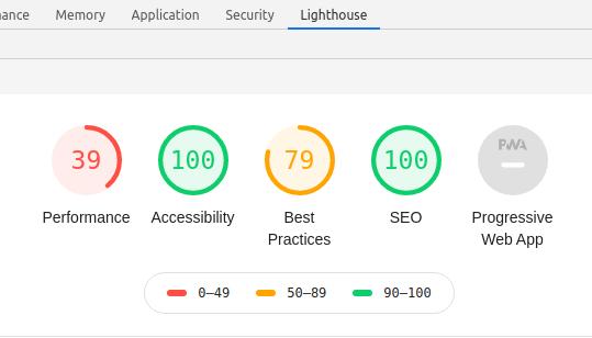 Проверка сайта с помощью Lighthouse