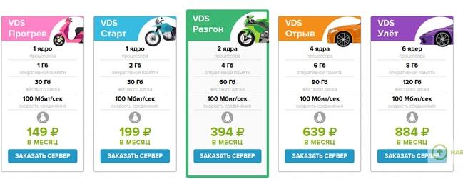 Цены на VPS/VDS