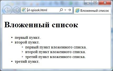 вложенный html список