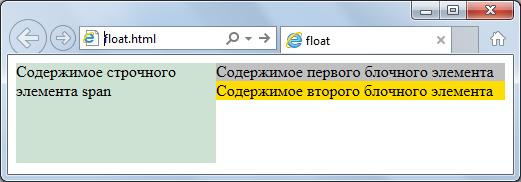 float span