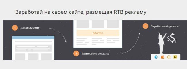 Баннерная сеть Advertur