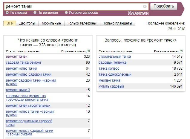Поиск ключевых слов в Яндекс Вордстат
