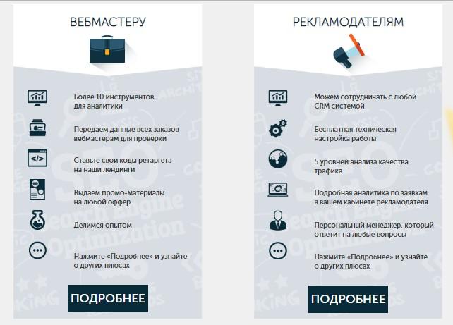 Рекламодатели и вебмастера в CPA сети